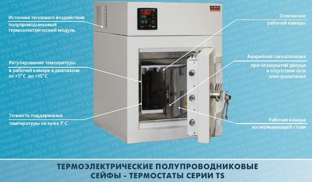 Схема сейфа-термостата VALBERG TS