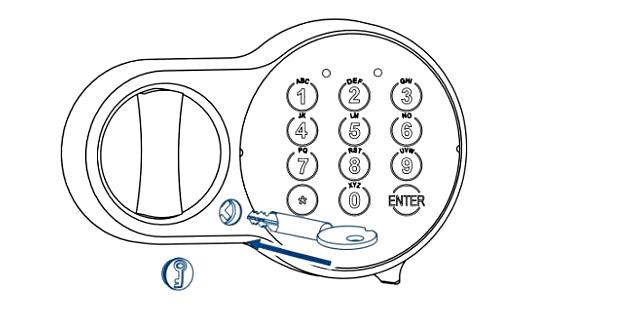Открывание замка с помощью мастер-ключа.